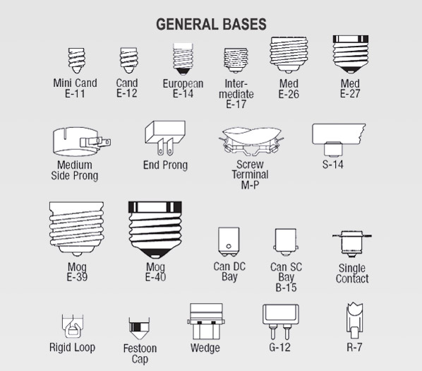 Best 28 Types Of Bulb Bases Light Bulb Types Of Light Bulb Bases Most Edison Base Compact